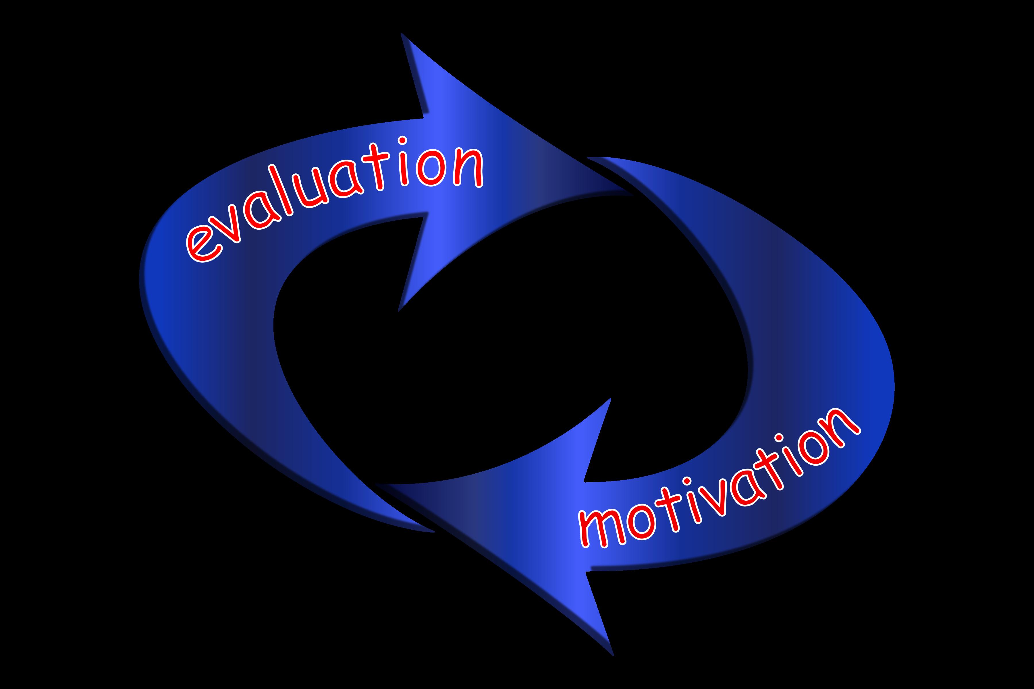 Evaluation clipart. Motivation loop big image