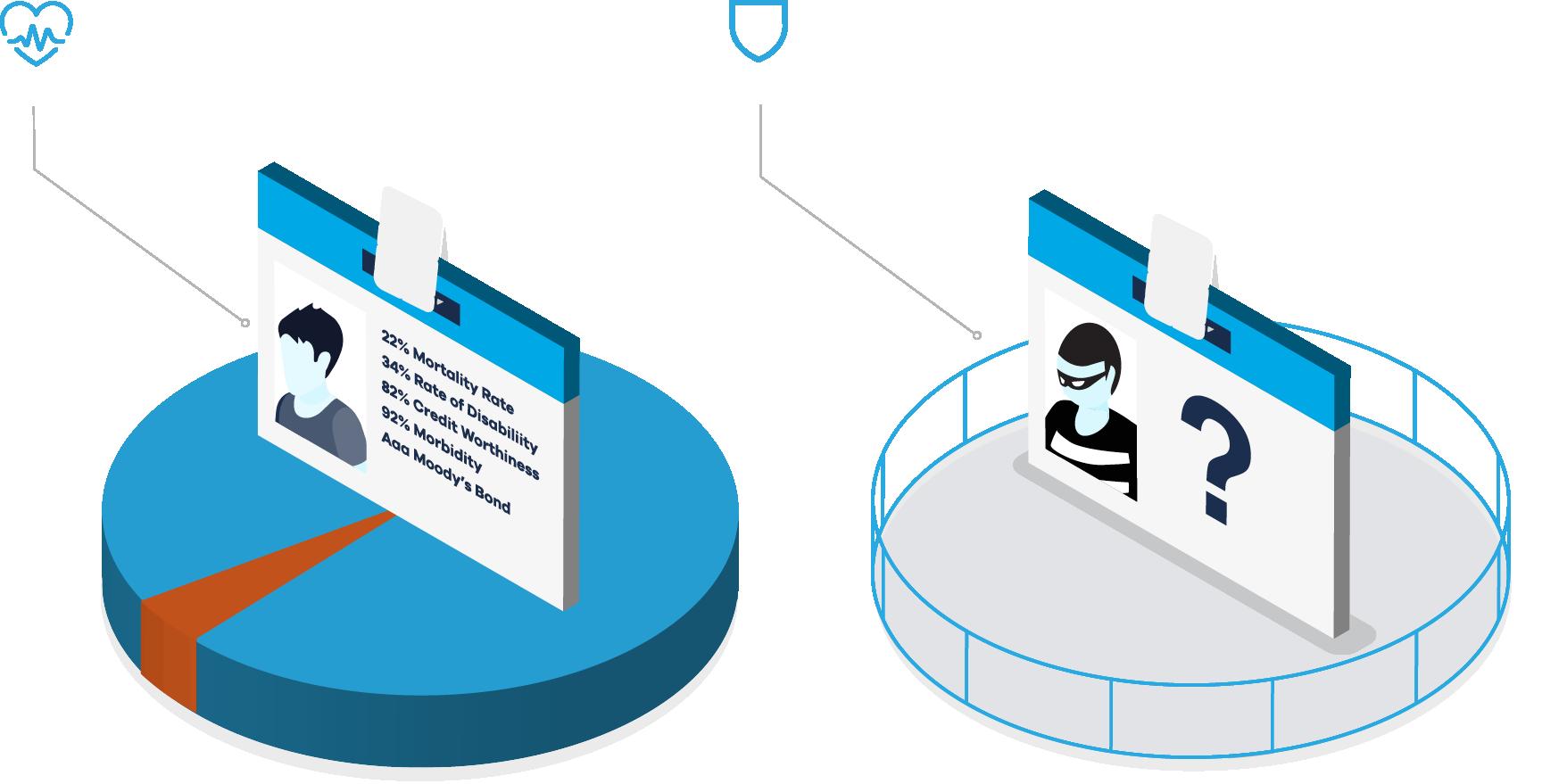 Evaluation clipart actuary. Cyber s future tdi