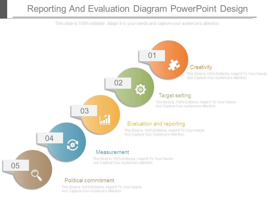Reporting and diagram powerpoint. Evaluation clipart commitment