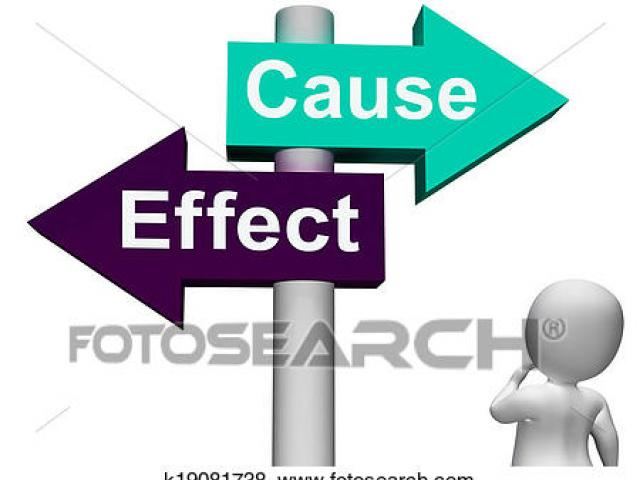 Evaluation clipart consequence. Free feedback download clip