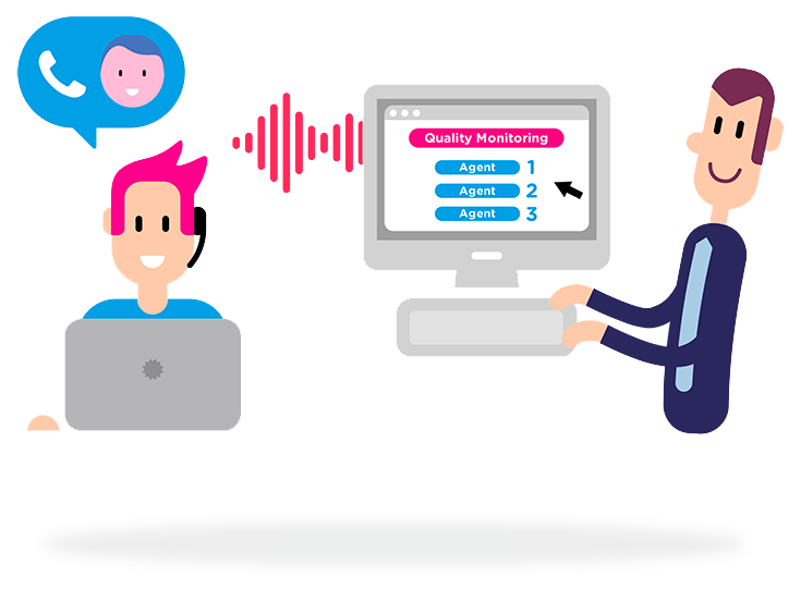 Monitoring and management software. Evaluation clipart data quality