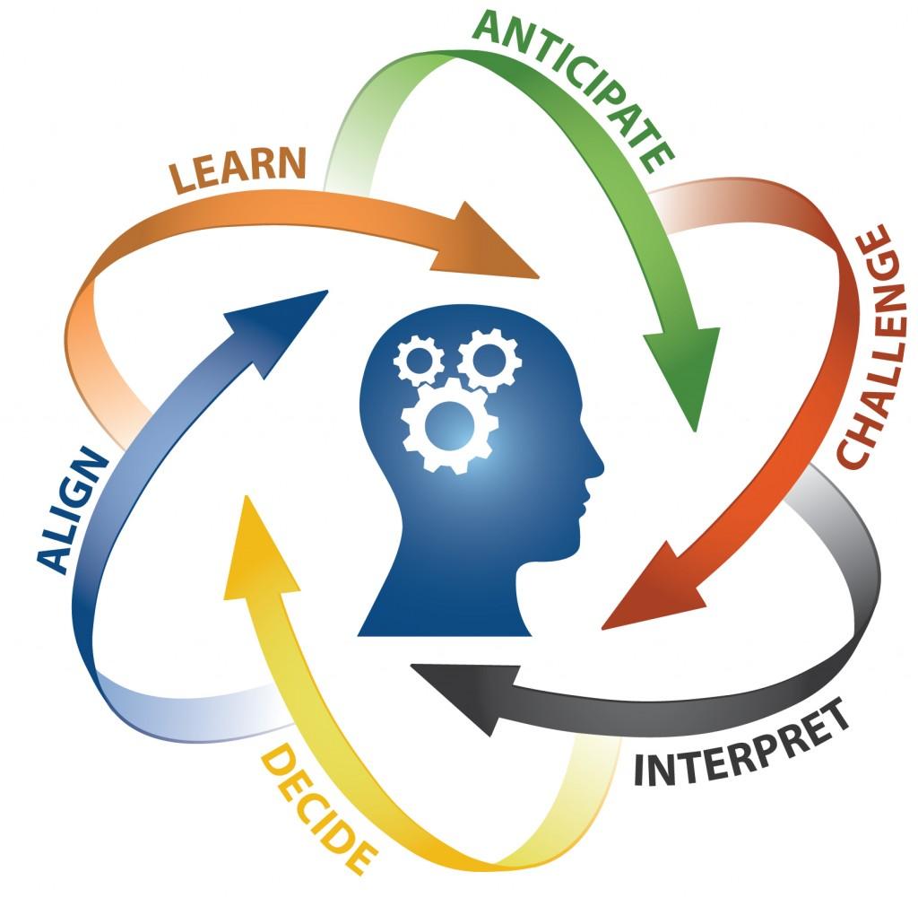 Evaluation clipart developer. Free professional development cliparts