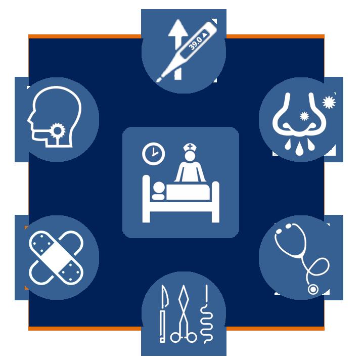 Evaluation clipart patient satisfaction. Western indiana health wellness