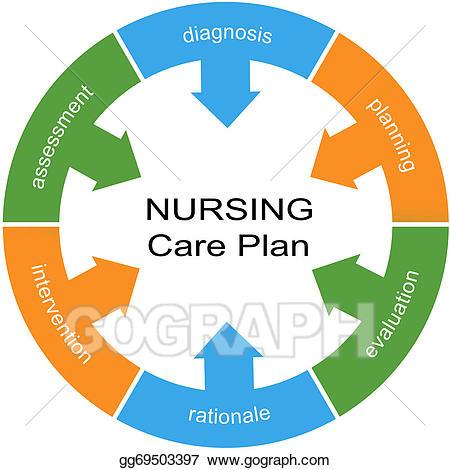 Planning clipart care plan. Stock illustration nursing word