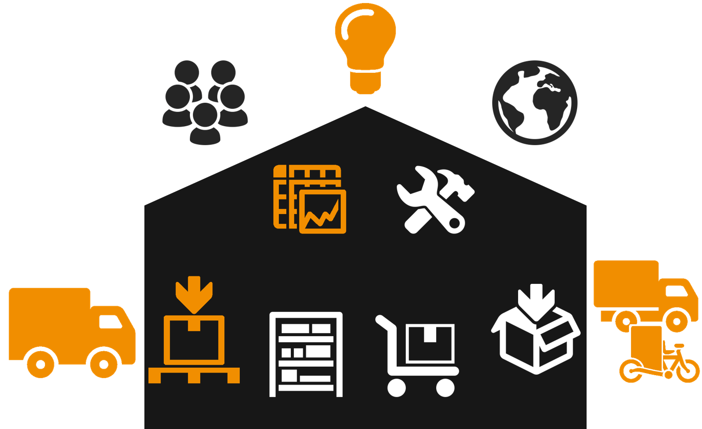 Evaluation clipart procurement process. Connection with the future