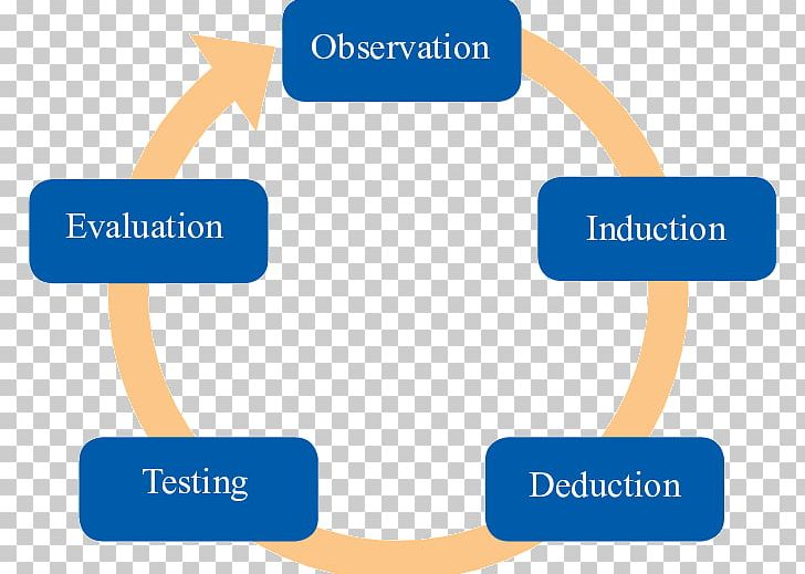 Research science . Evidence clipart empirical evidence