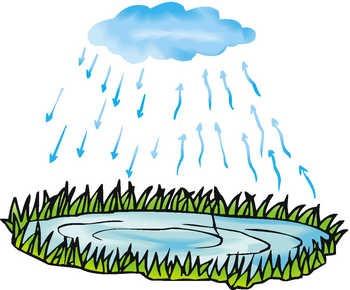 . Evaporation clipart