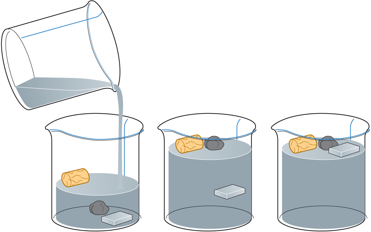 Centrifugal separators and milk. Evaporation clipart decantation