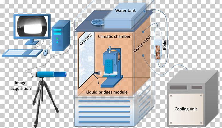 Evaporation clipart dry season. Observation liquid contact angle