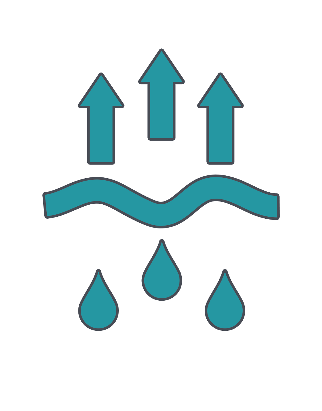 Infographic lyophilization concentration or. Evaporation clipart dry season