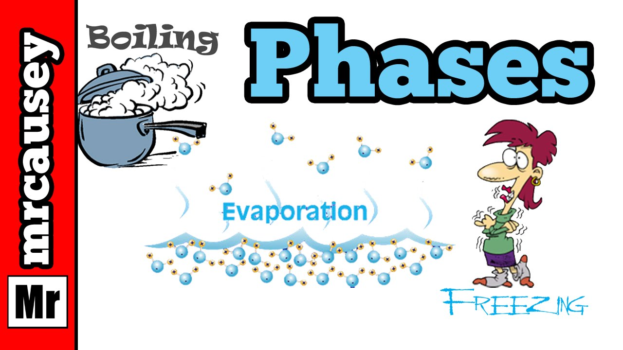 Evaporation clipart matter changes. Phases of and the