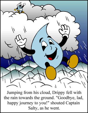 Drippy the raindrop s. Evaporation clipart ocean lake stream