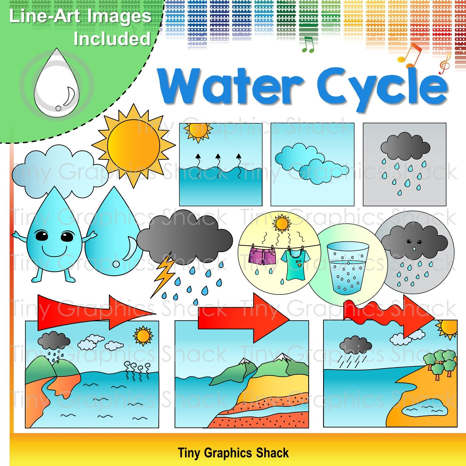 Evaporation clipart percipitation. Water cycle clip art