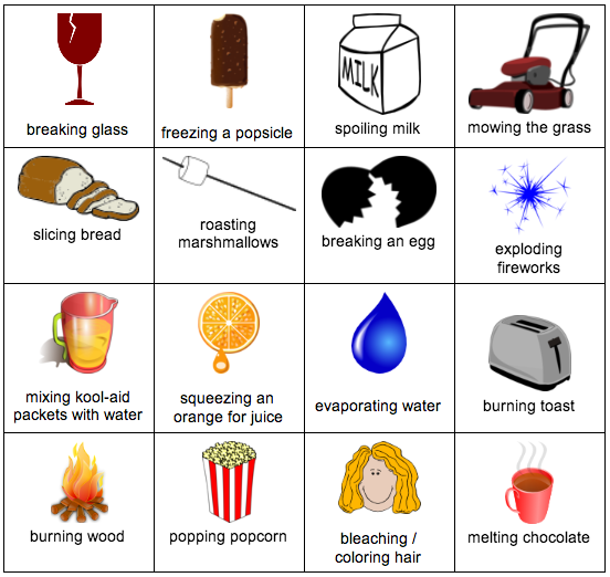 Topic fizzes and bangs. Evaporation clipart physical change