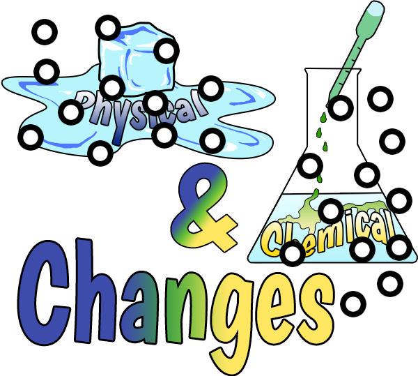Are changes affecting the. Evaporation clipart physical change