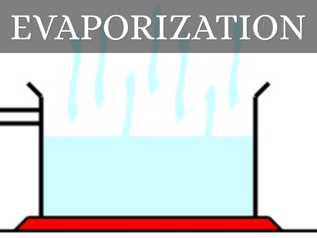 By benjamin young . Evaporation clipart vaporization