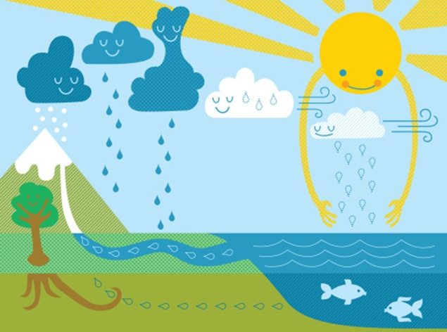 Evaporation clipart water cycle. The national geographic kids
