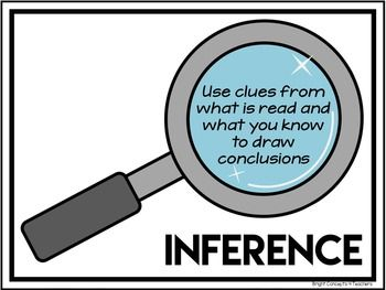 Making inferences clues citing. Evidence clipart context clue