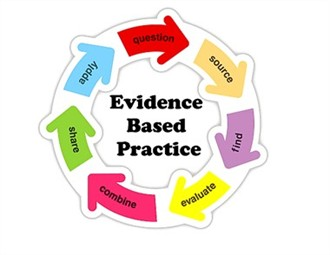 Free cliparts download clip. Evidence clipart evidence based practice