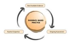 best images in. Evidence clipart evidence based practice