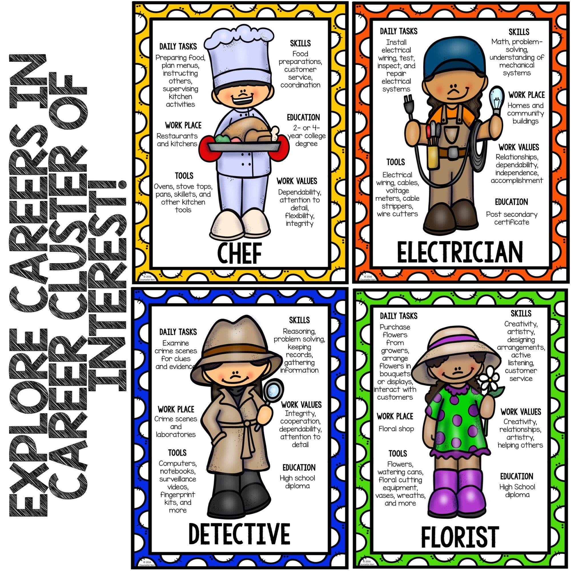 Evidence clipart exploration. Career classroom guidance lesson