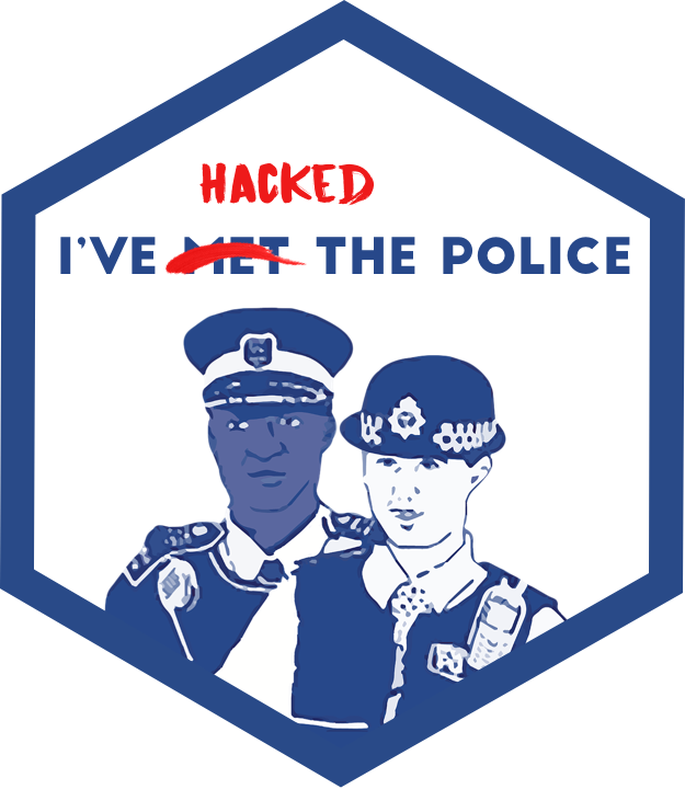 Evidence clipart police evidence. Hack the december