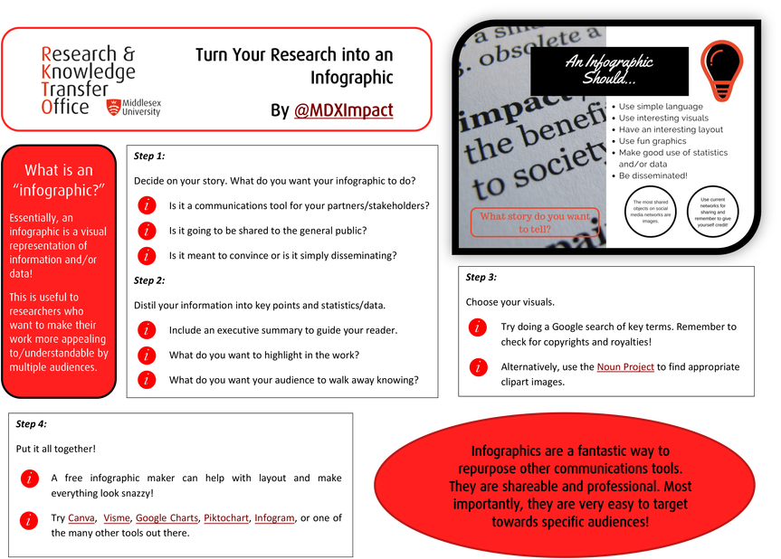 How to turn your. Evidence clipart summary