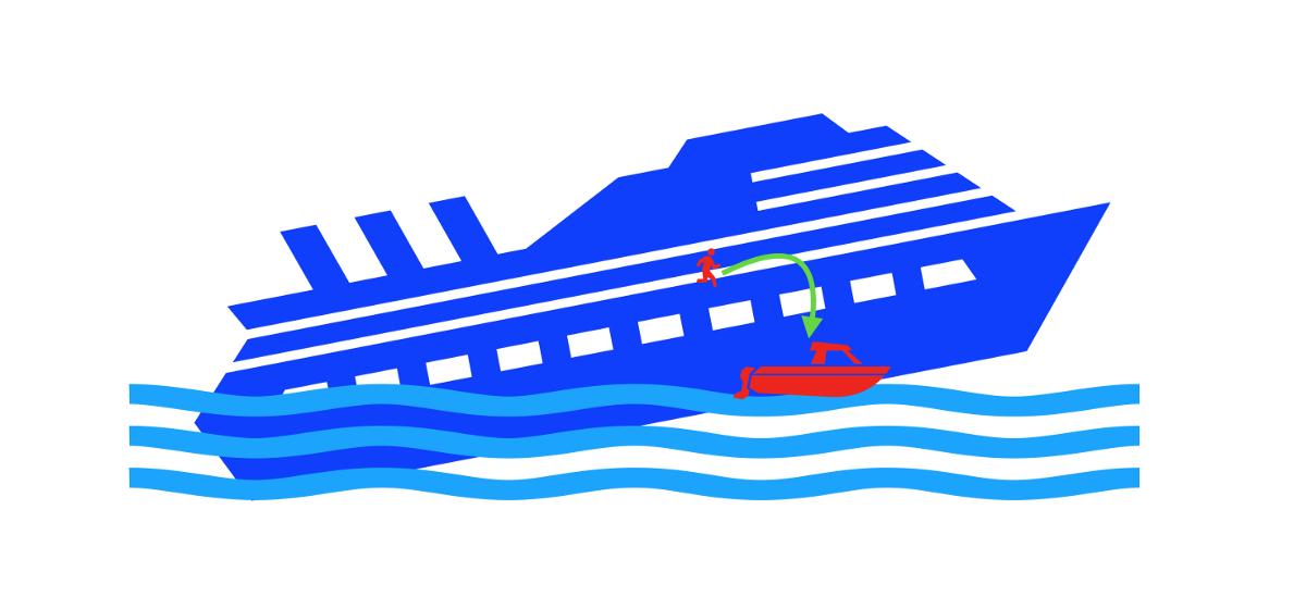 Abandon ship how a. Evidence clipart tabulation