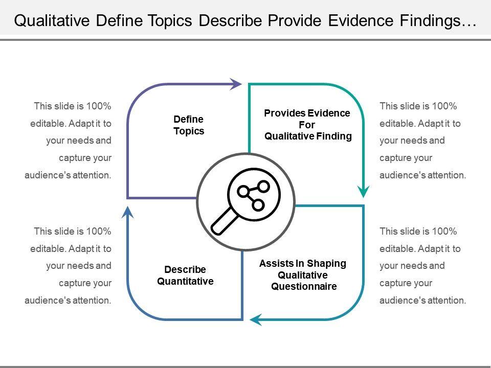 Evidence clipart topic. Qualitative define topics describe