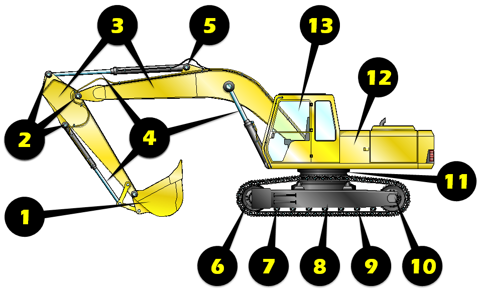 Oil clipart digger. Used excavator inspection top
