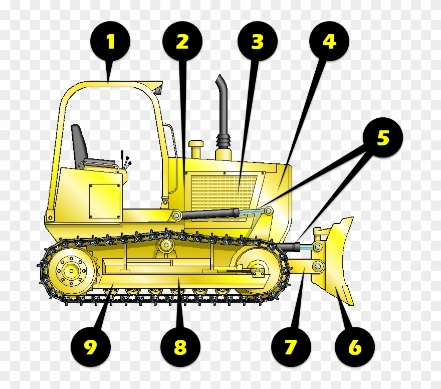 Excavator clipart crawler. Bulldozer png download