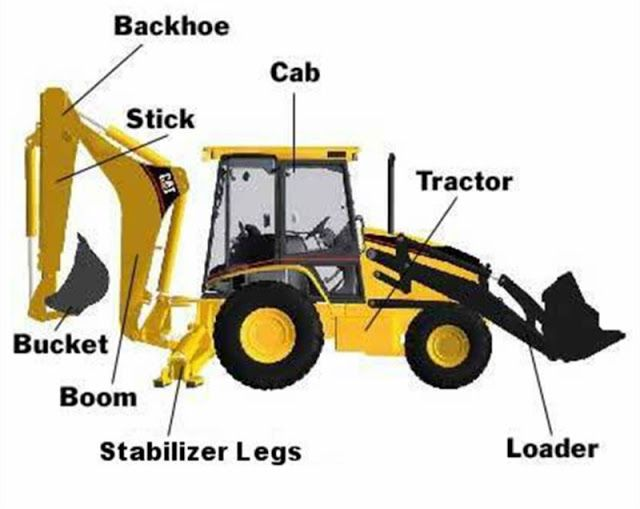 Machineries like and backhoes. Excavator clipart digger jcb