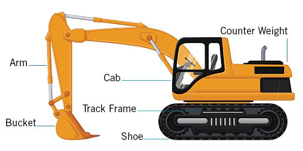 Excavator clipart excavator arm. Ironplanet
