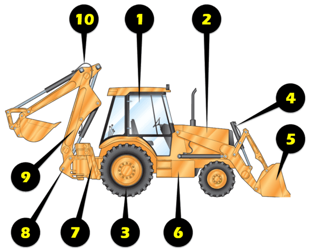 Inspection backhoe loader guide. Excavator clipart heavy equipment