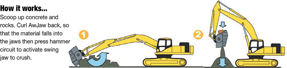 Excavator clipart mounted. The st george company