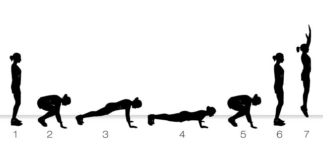 Exercise clipart burpee. Cliparts zone