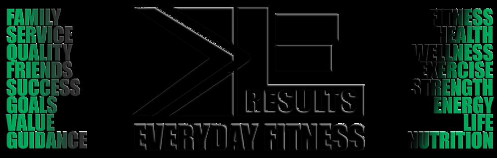 Fitness redding ca gymjpg. Exercising clipart everyday