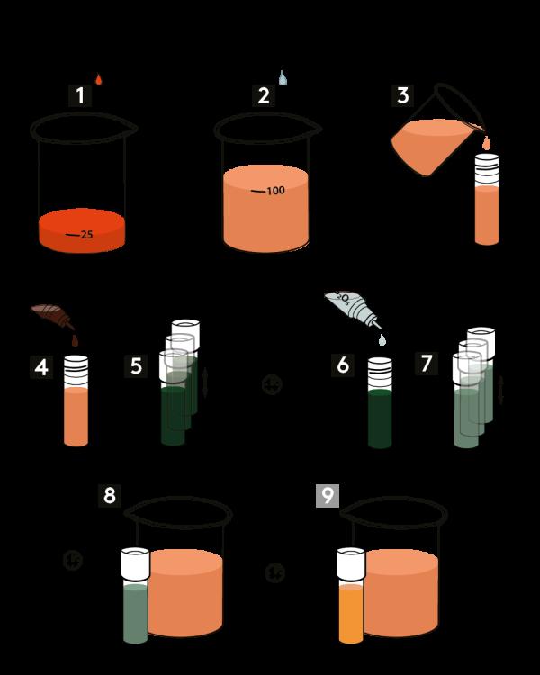 Tomato juice mel chemistry. Experiment clipart oxidation