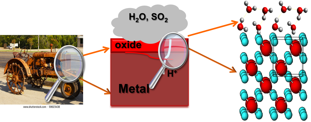 Metal saidi research group. Experiment clipart oxidation