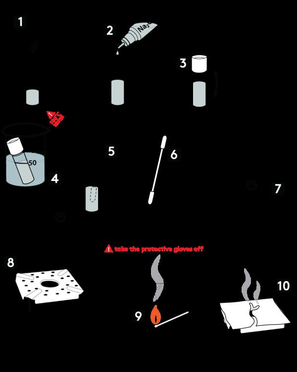 Experiment clipart vial. Fire label mel chemistry