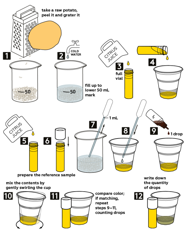Vitamin c mel chemistry. Experiment clipart vial