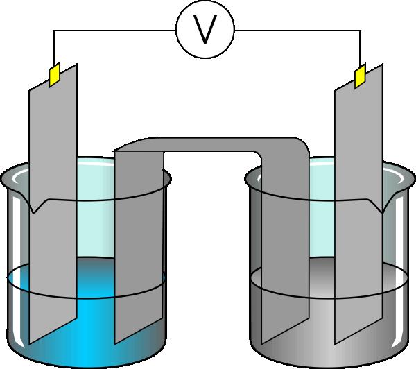 Experiment clipart vial. Science clip art at