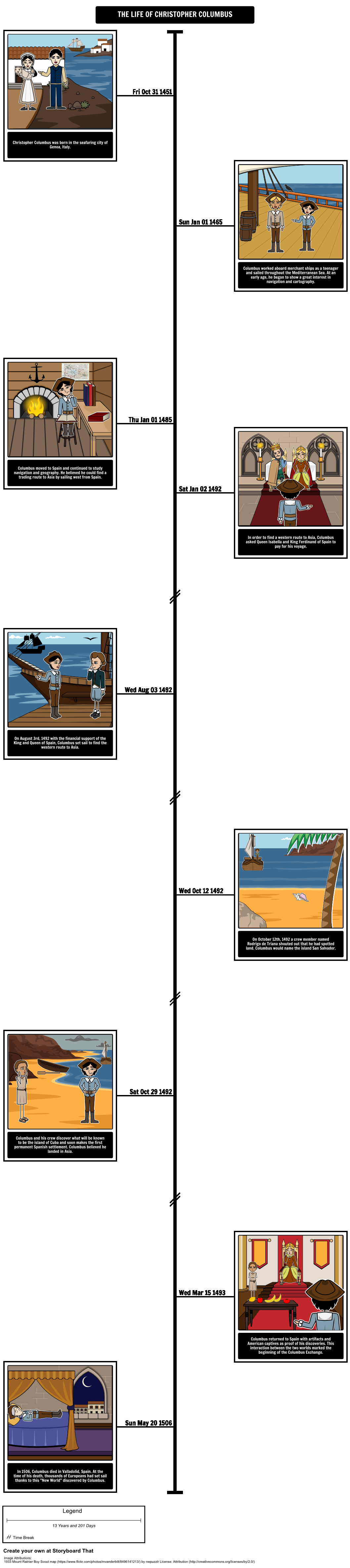 Explorer clipart exploration european. Age of discovery storyboard