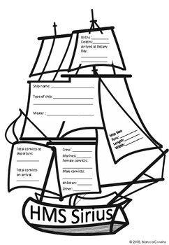 Explorer clipart first fleet ship. The mini project lesson
