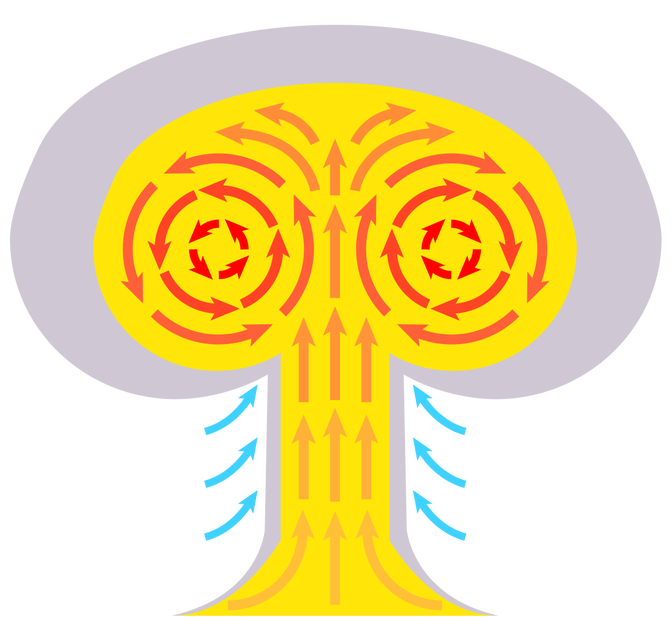 Explosion clipart hydrogen bomb. The atomic from function