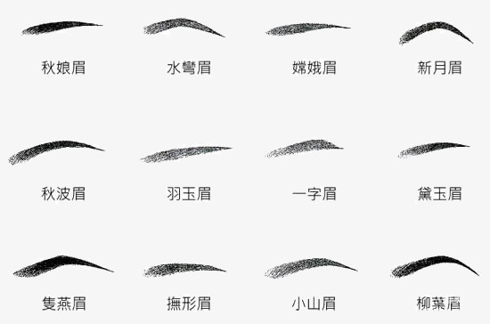 Eyebrow clipart. Category png image and