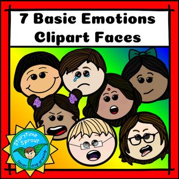emotions. Faces clipart basic emotion