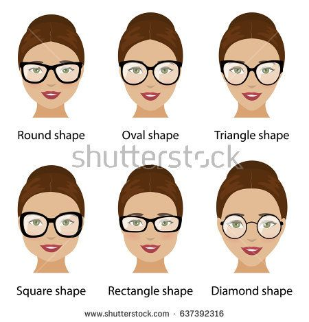 Image result for cute. Faces clipart oval face