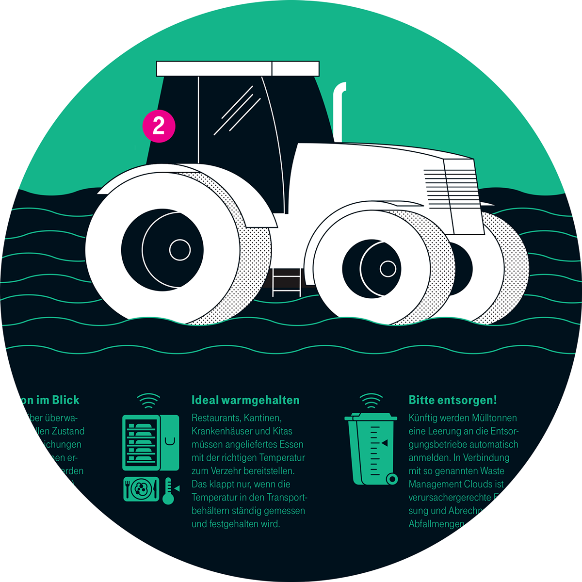 Connected farming deutsche telekom. Factories clipart agriculture sector