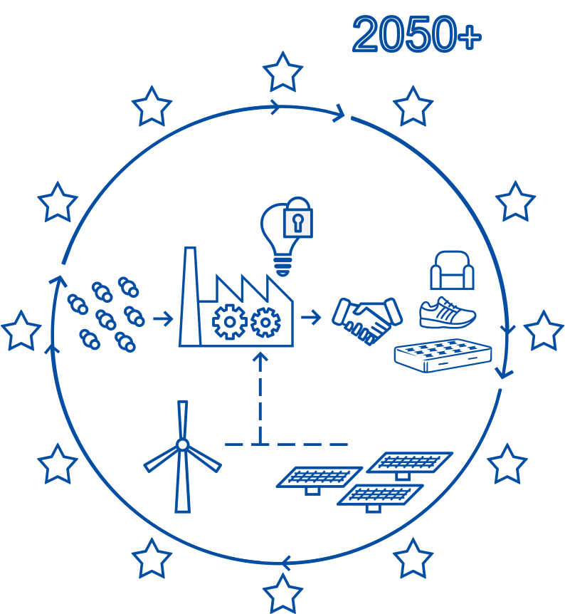 Factories clipart co2 emission. Co re use enco